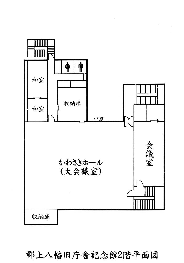 郡上八幡旧庁舎記念館2階平面図